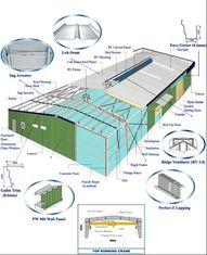 중국 꿰뚫린 강철 건물 장비는/금속 건물 벽면 체계를 주름을 잡았습니다 협력 업체